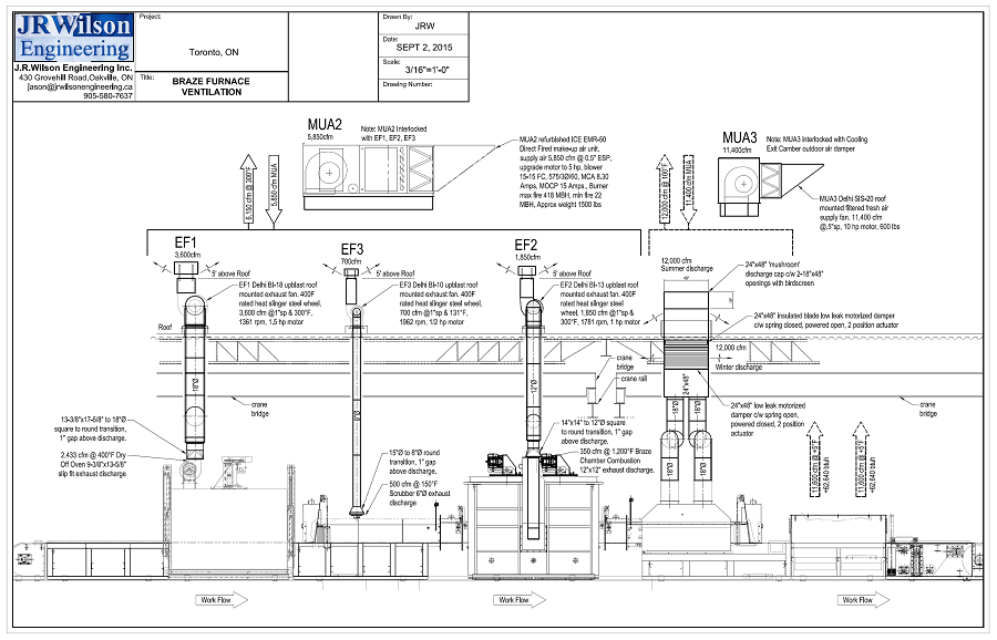 hvac drawing pictures hvac plumbing drawings and calculations for industrial ... drawing of hvac #10